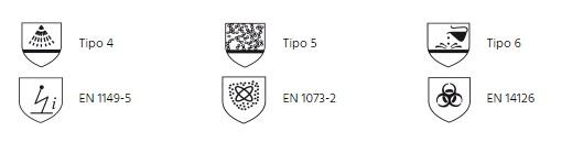 BUZO DESECHABLE RIESGO QUÍMICO (TIPO 4, 5 Y 6) STEELGEN 1188-B456 PRO