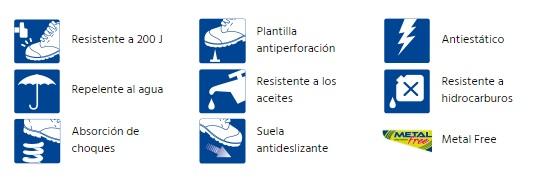 ZAPATO DE SEGURIDAD PIEL MICROFIBRA S3 ANIBAL COMODO